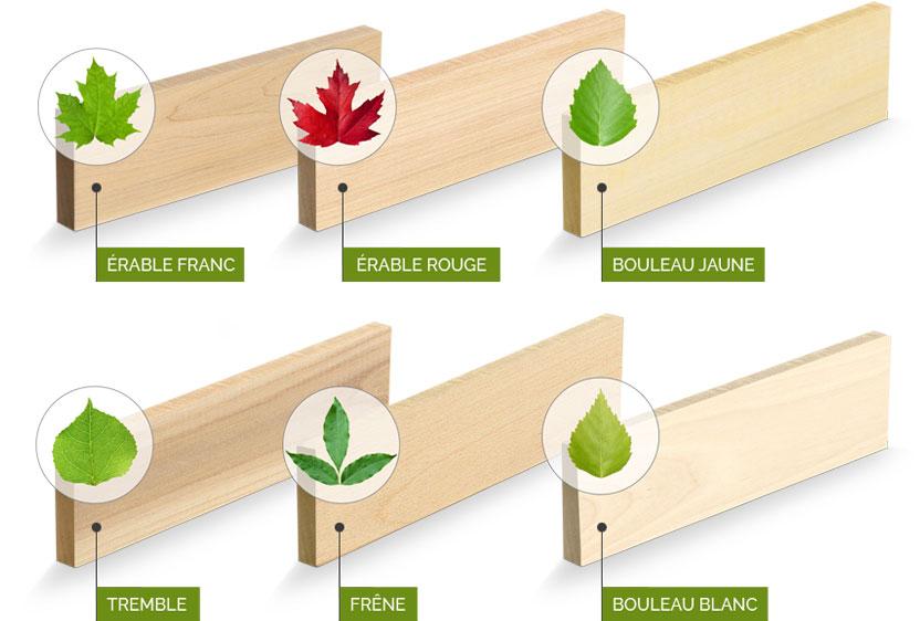 transformateur de bois franc de haute qualit pour diff rents usages. Black Bedroom Furniture Sets. Home Design Ideas